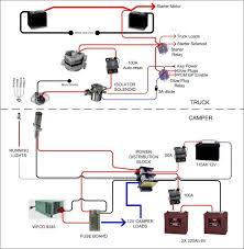 wiring diagrams 7 pole trailer plug wiring standard trailer