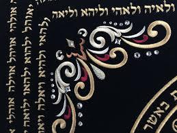 poster of home protection wall tapestry kabbalah holy names