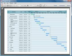 free gantt chart templates for word powerpoint pdf