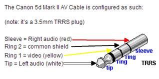 rca plug wiring diagram rca plug speaker wiring diagram odicis