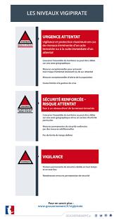 consignes de sécurité applicables dans les établissements relevant
