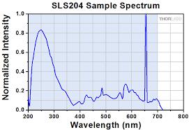 uv l short and long wavelength stabilized deuterium uv light source