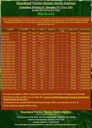 Lumber Price List by Douglas Fir Truss Kit Price List