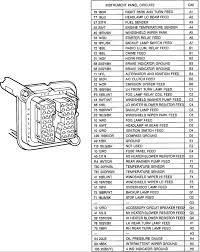 jeep yj dash wiring diagram jeep wiring diagrams instruction