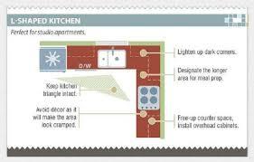 kitchen layout guide kitchen layout guide design pinn
