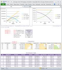 Spreadsheet Comparison Tool Mortgage Calculator And Amortization Table Excel Templates