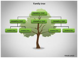 powerpoint genealogy template family tree chart template