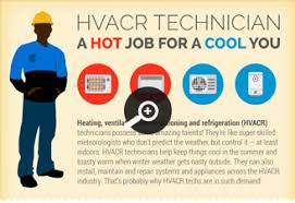 Hvac Certification Letter Hvac In Ct And Ma Offering Hvacr Training