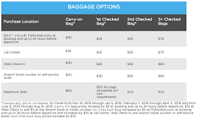 frontier baggage fees airlines once again introducing baggage surcharges for holiday