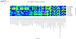 analytical challenges of untargeted gc ms based metabolomics and