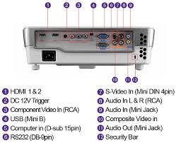 benq w1070 replacement l benq w1070 displaysolutionworks com