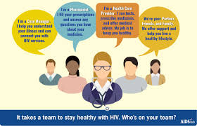 Careteam Family Health Your Healthcare Stds Archives Health Alliance Blog Helping You Be Your Best
