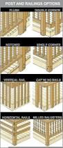 how to start a decorating business from home best 25 deck skirting ideas on pinterest front porch deck