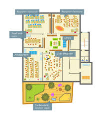 how to layout school work school location and classroom layout hackney new primary school