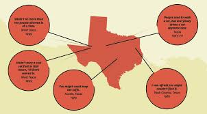 dialects the handbook of texas online texas state historical