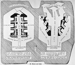si e lib ation arcology the city in the image of by paolo soleri complete book