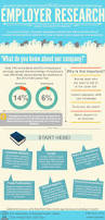 Resume Finder For Employers 9 Best Sharing Infographics Images On Pinterest Career Advice