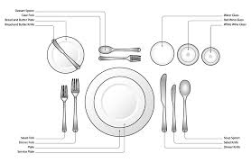 Formal Setting Of A Table Table Setting 101 For The Holidays Omaha Lace Cleaners Omaha