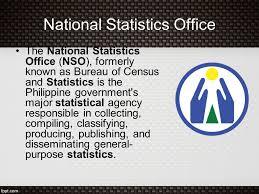 bureau of census and statistics republic act no biofuels act quetua quijano rafanan rivera sajol