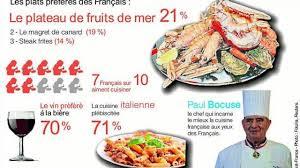 les fran軋is et la cuisine les fran軋is et la cuisine 100 images les français prennent