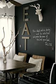 decorate the wall near your dining table pre tend be curious