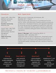 cio resume sample cio sample resume nick charles cio sample resume by executive cio infographic resume