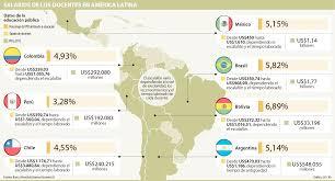 cuanto gana aproximadamente un maestro 2016 upcoming los países de latinoamérica que mejor y peor le pagan a sus