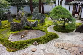 M M Landscaping by Pushing The Line U2013 A Theoretical Approach To Raking A Karesansui