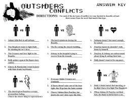 Compare and contrast the greasers and socs in the outsiders by