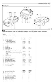 mods and diy organized list page 40 subaru outback subaru