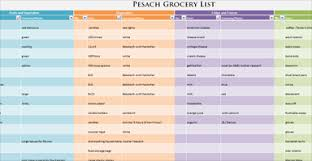 Shopping List Template Excel Passover Grocery List