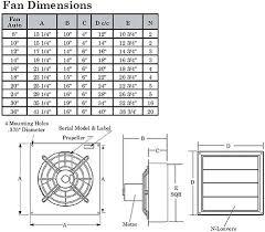 2000 cfm exhaust fan canarm brand shutter mounted direct drive exhaust fans
