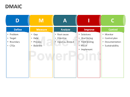 dmaic template ppt sipoc diagram for six sigma presentations in