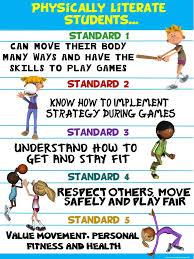 best 25 physical education standards ideas on pinterest