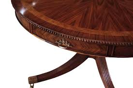 Dining Table Protector by Theodore Alexander 48 Inch Round Mahogany Table Al54014