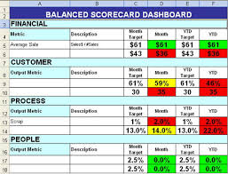 Quality Scorecard Template balanced scorecard template excel align to kpis