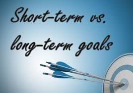 choosing setting and reaching your goals