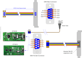 male female rs232 wiring diagram wiring diagram simonand