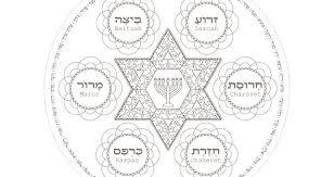 seder plate craft for passover seder plates archives haleluya soul