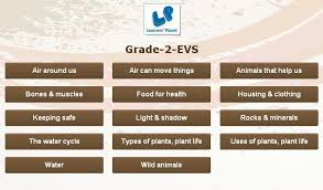 grade 2 evs interactive wb android apps on google play