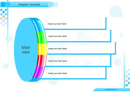 template mind mapping