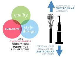 wedding registeries popular wedding registry items
