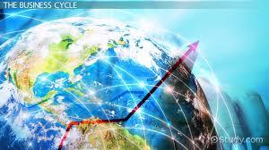 international economic environment in marketing definition