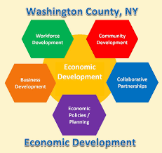 Economic Development Economic Development Washington County Ny Official Website