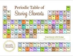 Ni On The Periodic Table The Periodic Table Of Sewing Elements Sew Funny