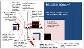 Syria And The World Oil Market Econbrowser by Terrorists Nuclear Powerplants And Snakes
