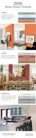 Home Design Books 2016 Color Of Paints 28 Home Depot Interior Paint Color Chart