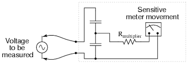 ac voltmeters and ammeters ac metering circuits electronics
