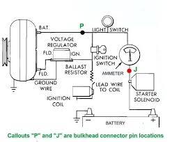 1979 jeep cj7 electric choke wiring diagram 1984 jeep cj7 wiring