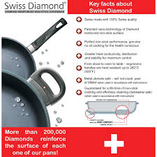 Non Stick Pan For Induction Cooktop Amazon Com Swiss Diamond Nonstick Fry Pan With Lid 10 25